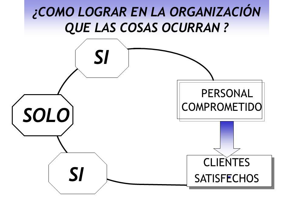 ¿COMO LOGRAR EN LA ORGANIZACIÓN QUE LAS COSAS OCURRAN