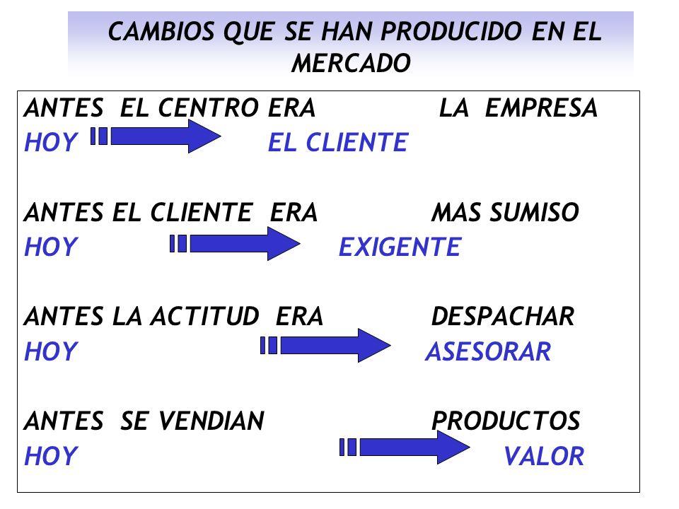 CAMBIOS QUE SE HAN PRODUCIDO EN EL MERCADO