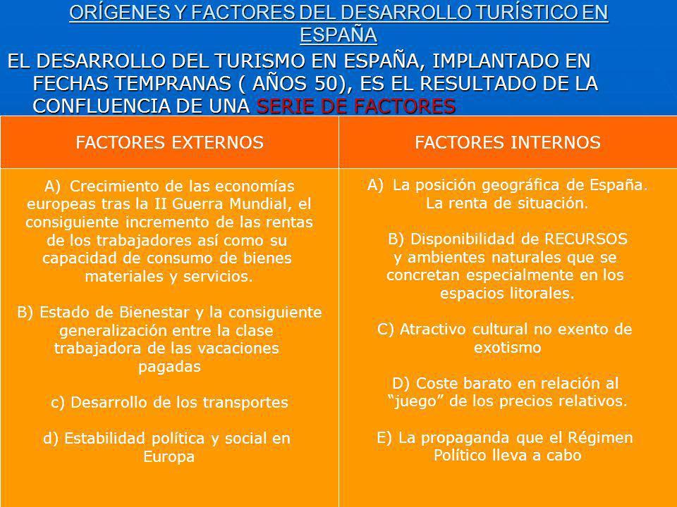 ORÍGENES Y FACTORES DEL DESARROLLO TURÍSTICO EN ESPAÑA
