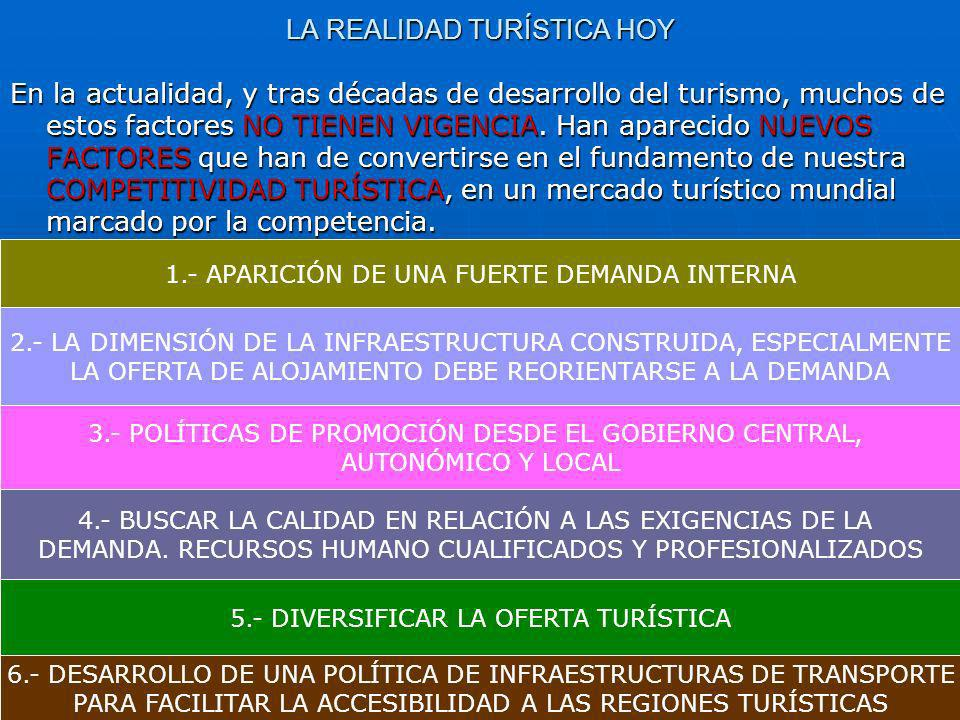 LA REALIDAD TURÍSTICA HOY