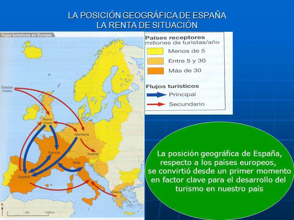 LA POSICIÓN GEOGRÁFICA DE ESPAÑA LA RENTA DE SITUACIÓN