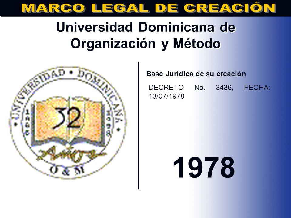 Universidad Dominicana de Organización y Método