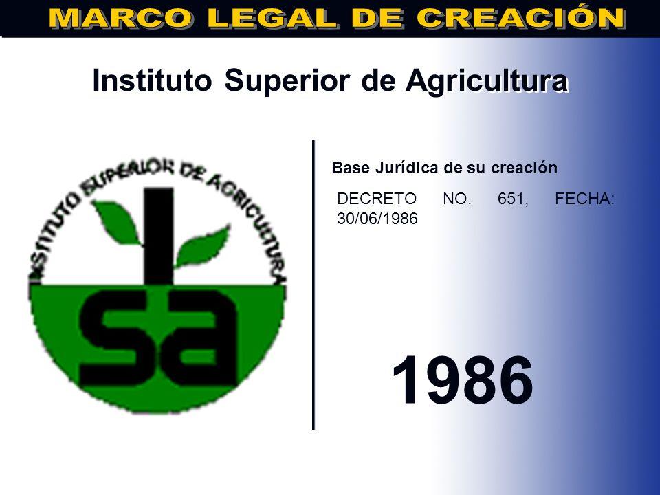 Instituto Superior de Agricultura