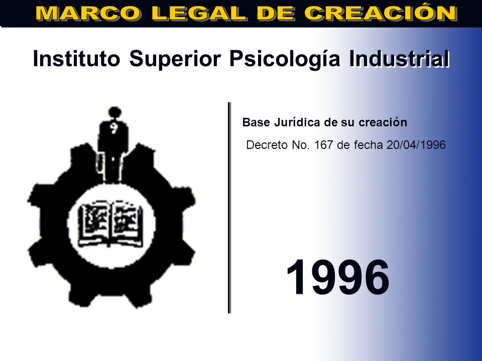 Instituto Superior Psicología Industrial