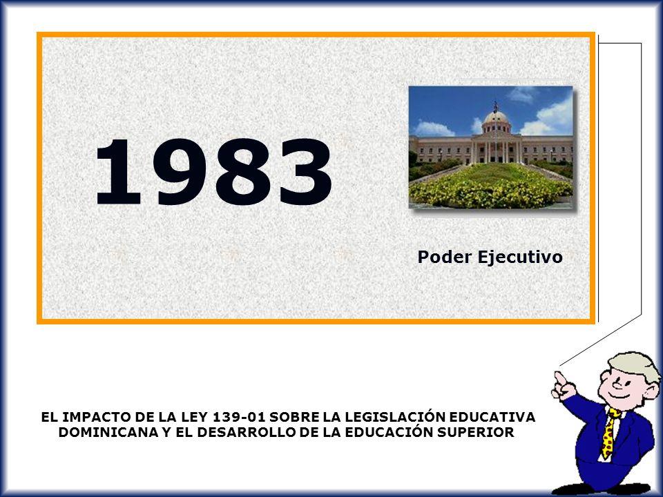 1983 Poder Ejecutivo.