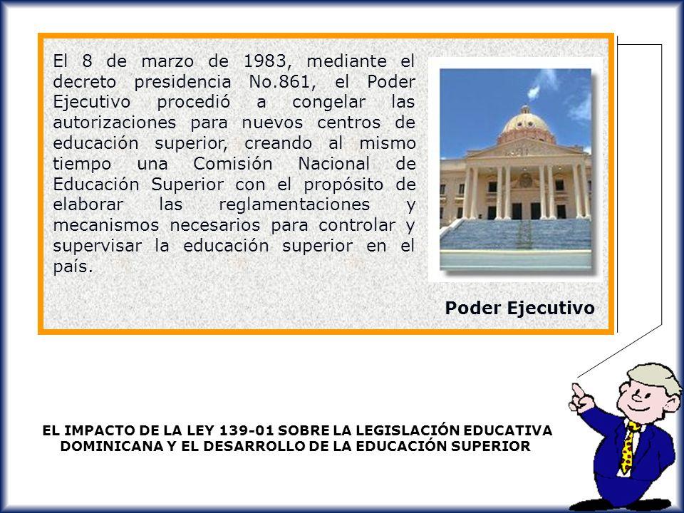 El 8 de marzo de 1983, mediante el decreto presidencia No