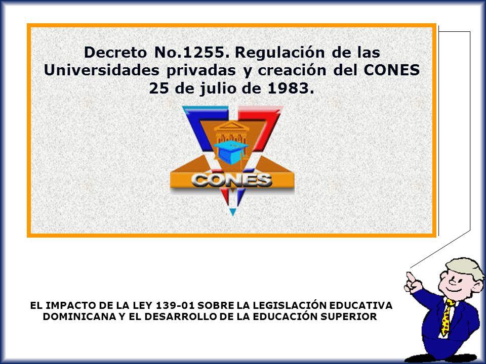 Decreto No.1255. Regulación de las Universidades privadas y creación del CONES