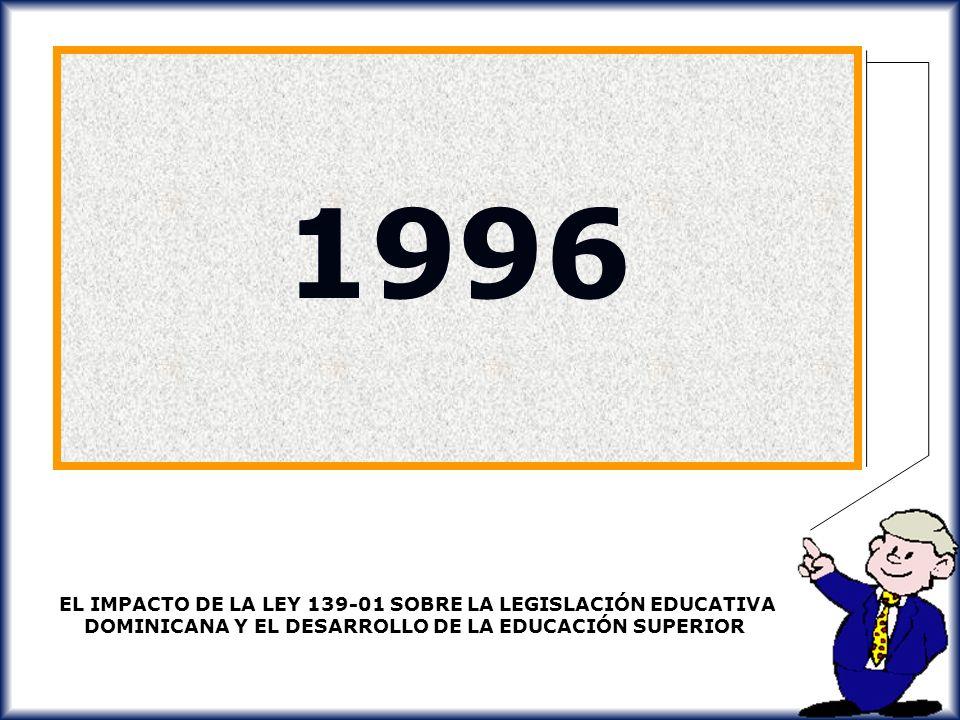 1996 EL IMPACTO DE LA LEY 139-01 SOBRE LA LEGISLACIÓN EDUCATIVA DOMINICANA Y EL DESARROLLO DE LA EDUCACIÓN SUPERIOR.