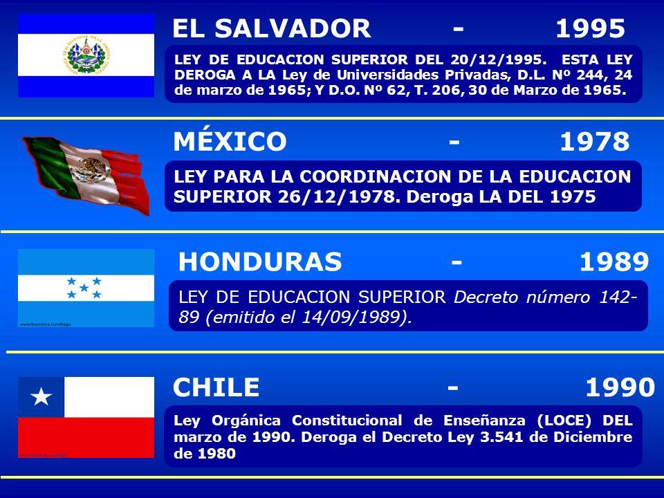 EL SALVADOR - 1995 MÉXICO - 1978 HONDURAS - 1989 CHILE - 1990