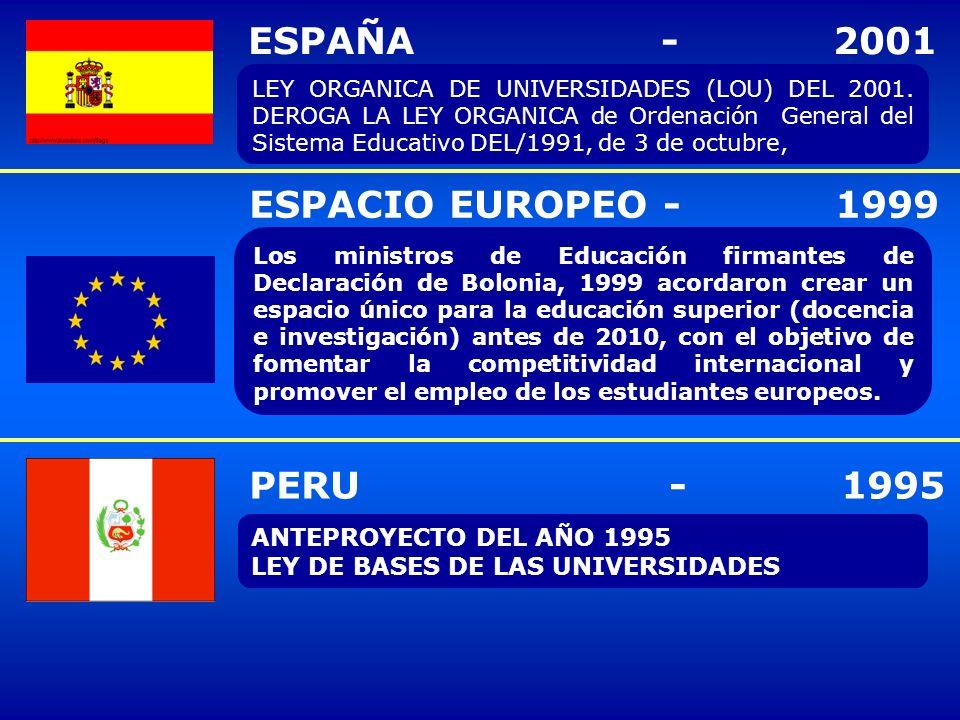 ESPAÑA - 2001 ESPACIO EUROPEO - 1999 PERU - 1995