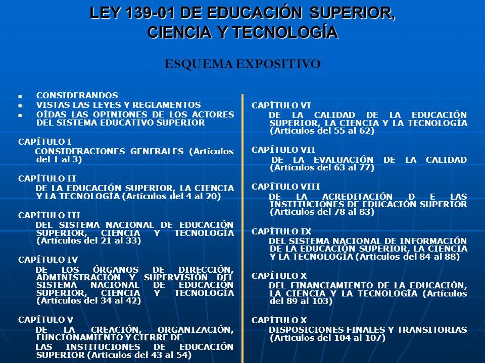 LEY 139-01 DE EDUCACIÓN SUPERIOR,
