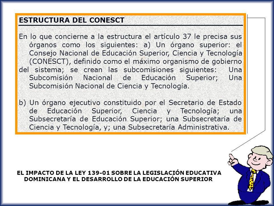 ESTRUCTURA DEL CONESCT