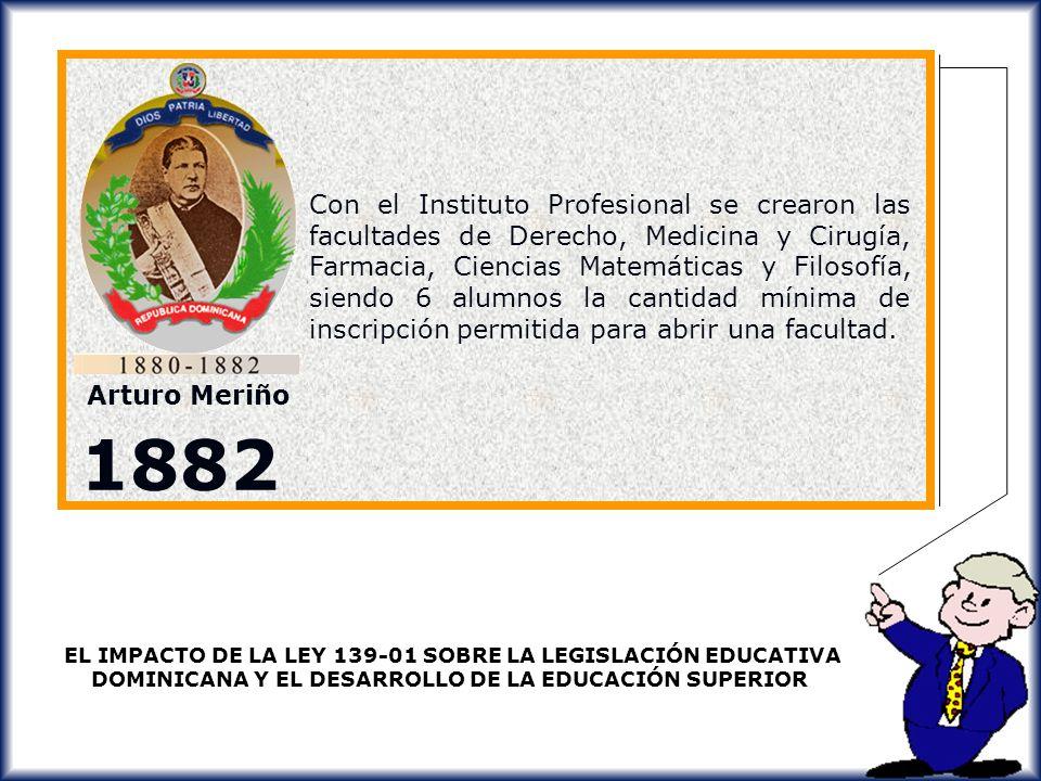Con el Instituto Profesional se crearon las facultades de Derecho, Medicina y Cirugía, Farmacia, Ciencias Matemáticas y Filosofía, siendo 6 alumnos la cantidad mínima de inscripción permitida para abrir una facultad.
