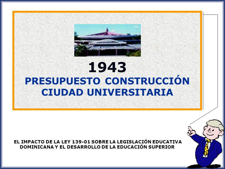 PRESUPUESTO CONSTRUCCIÓN CIUDAD UNIVERSITARIA