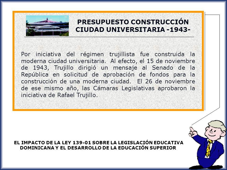 PRESUPUESTO CONSTRUCCIÓN CIUDAD UNIVERSITARIA -1943-