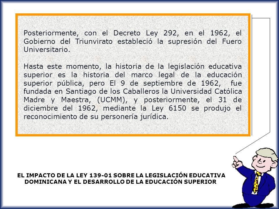 Posteriormente, con el Decreto Ley 292, en el 1962, el Gobierno del Triunvirato estableció la supresión del Fuero Universitario.