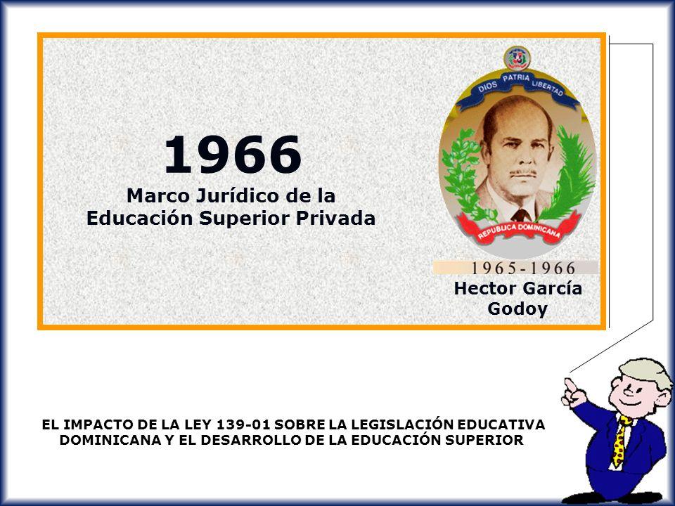 Marco Jurídico de la Educación Superior Privada