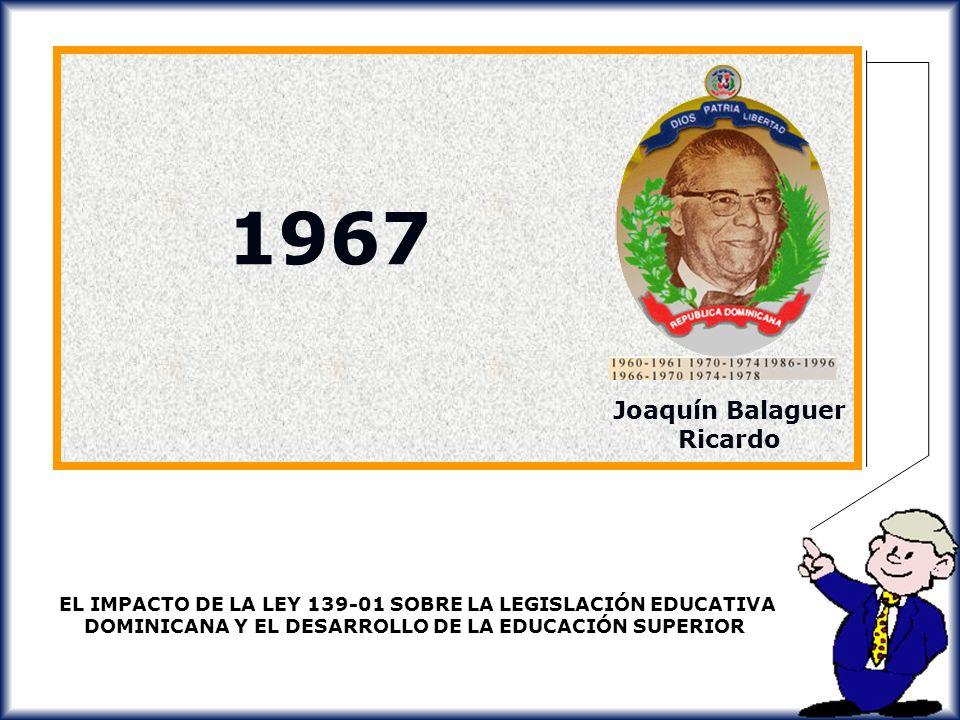 Joaquín Balaguer Ricardo