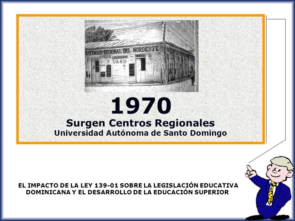 Surgen Centros Regionales Universidad Autónoma de Santo Domingo