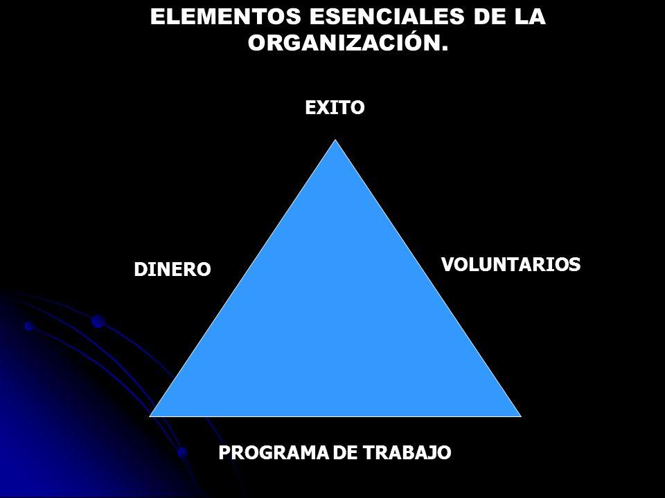 ELEMENTOS ESENCIALES DE LA ORGANIZACIÓN.