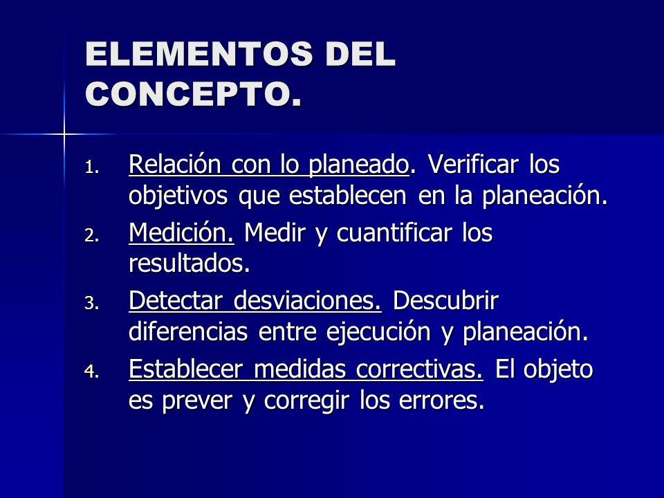 ELEMENTOS DEL CONCEPTO.