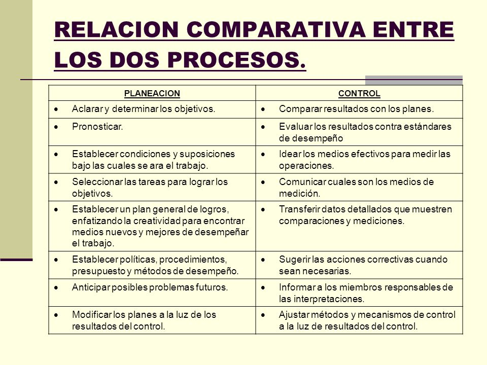 RELACION COMPARATIVA ENTRE LOS DOS PROCESOS.
