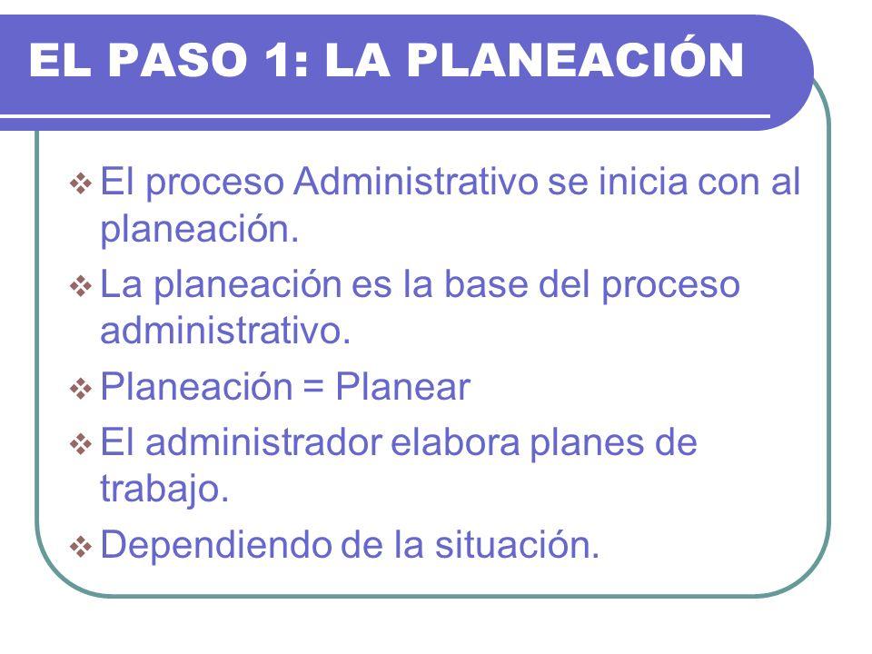 EL PASO 1: LA PLANEACIÓN El proceso Administrativo se inicia con al planeación. La planeación es la base del proceso administrativo.