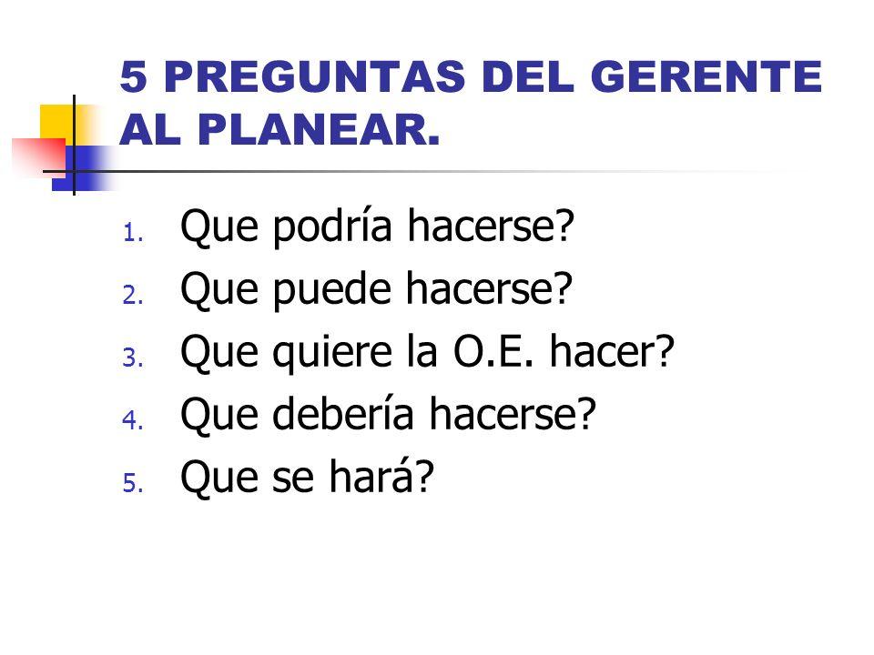 5 PREGUNTAS DEL GERENTE AL PLANEAR.