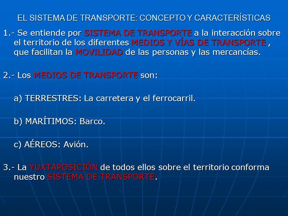EL SISTEMA DE TRANSPORTE: CONCEPTO Y CARACTERÍSTICAS