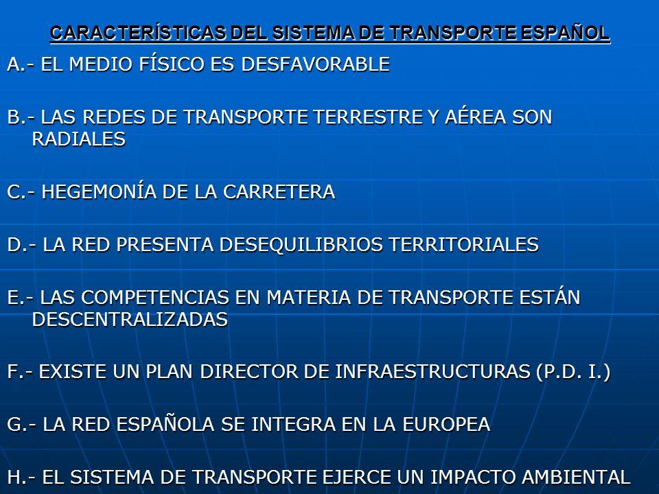 CARACTERÍSTICAS DEL SISTEMA DE TRANSPORTE ESPAÑOL