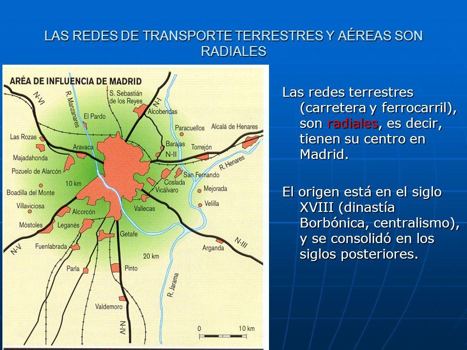 LAS REDES DE TRANSPORTE TERRESTRES Y AÉREAS SON RADIALES