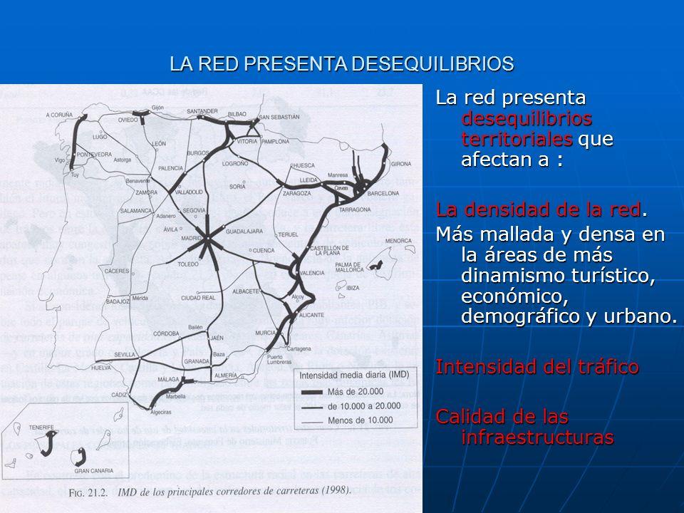 LA RED PRESENTA DESEQUILIBRIOS