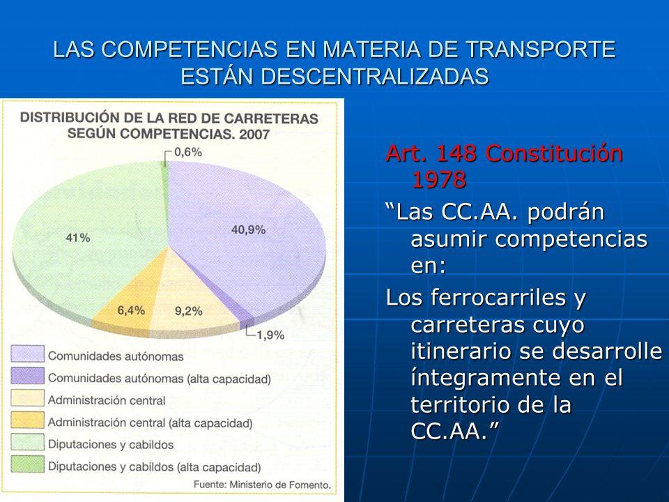 LAS COMPETENCIAS EN MATERIA DE TRANSPORTE ESTÁN DESCENTRALIZADAS