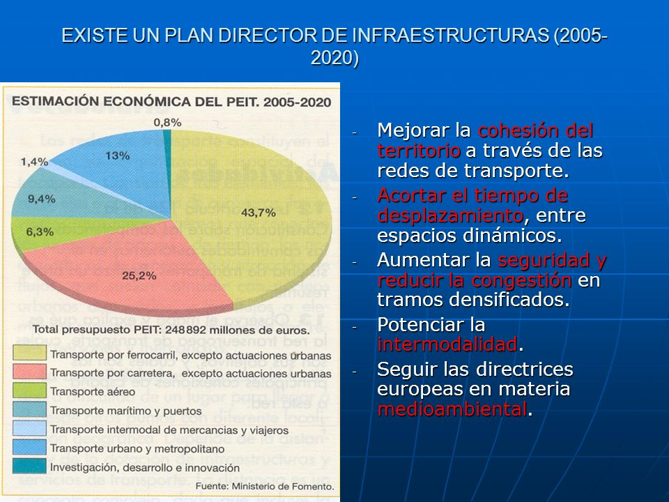 EXISTE UN PLAN DIRECTOR DE INFRAESTRUCTURAS (2005-2020)