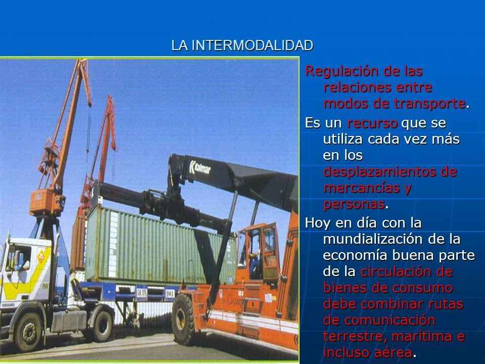 LA INTERMODALIDAD Regulación de las relaciones entre modos de transporte.