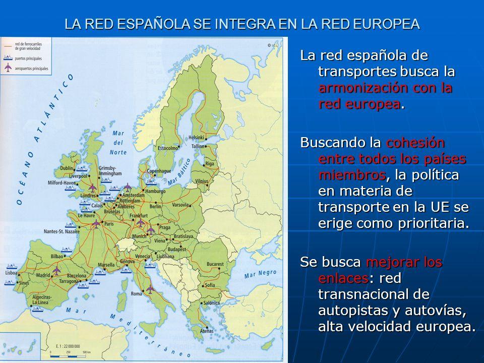 LA RED ESPAÑOLA SE INTEGRA EN LA RED EUROPEA