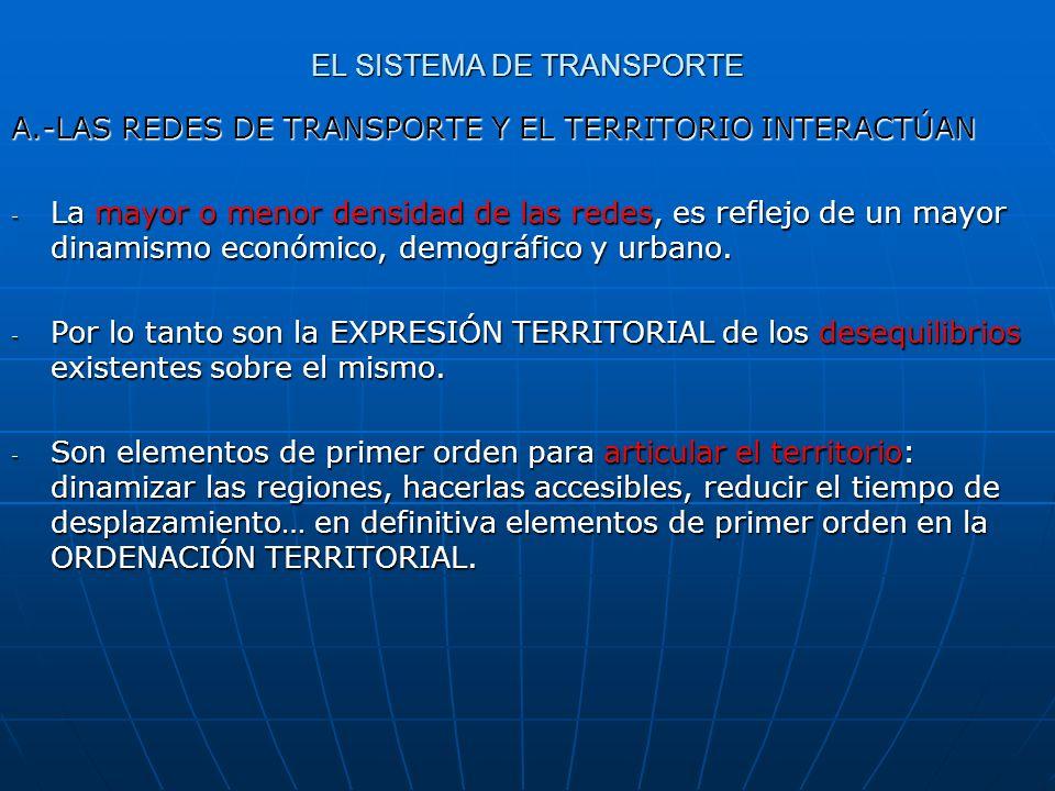 EL SISTEMA DE TRANSPORTE