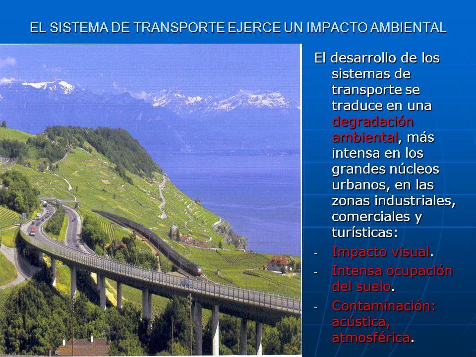 EL SISTEMA DE TRANSPORTE EJERCE UN IMPACTO AMBIENTAL