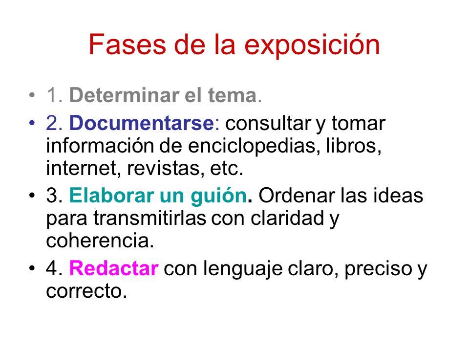 Fases de la exposición 1. Determinar el tema.