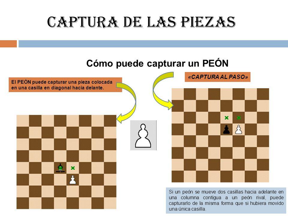 CAPTURA DE LAS PIEZAS Cómo puede capturar un PEÓN «CAPTURA AL PASO»