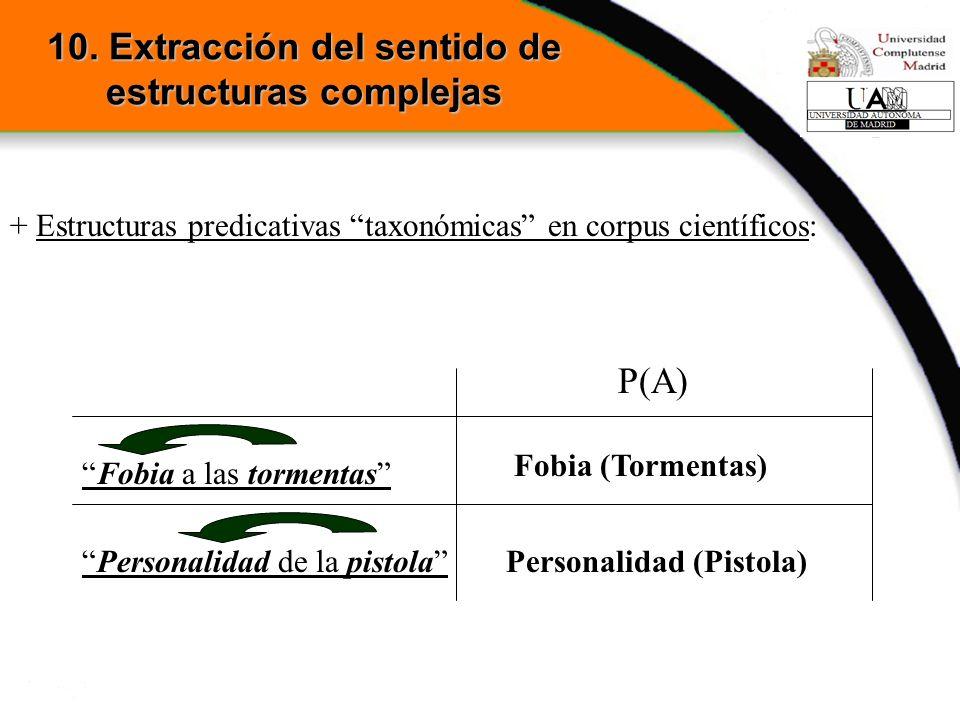 10. Extracción del sentido de estructuras complejas