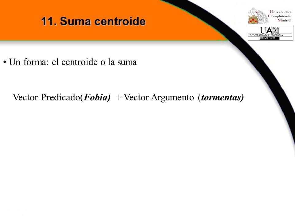 11. Suma centroide Un forma: el centroide o la suma