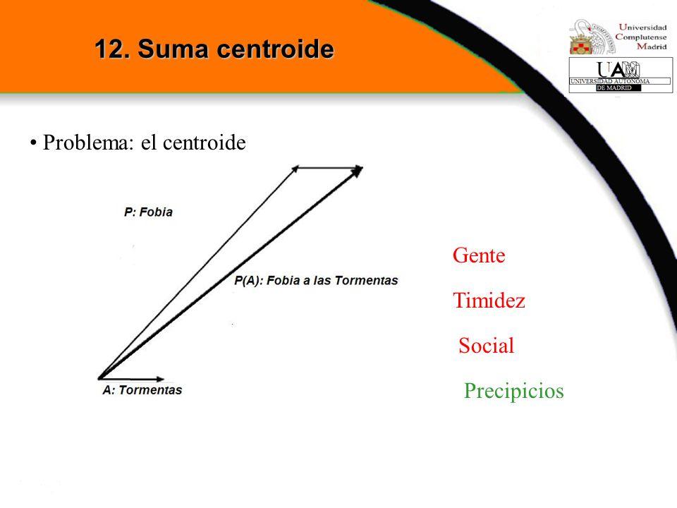 12. Suma centroide Problema: el centroide Gente Timidez Social