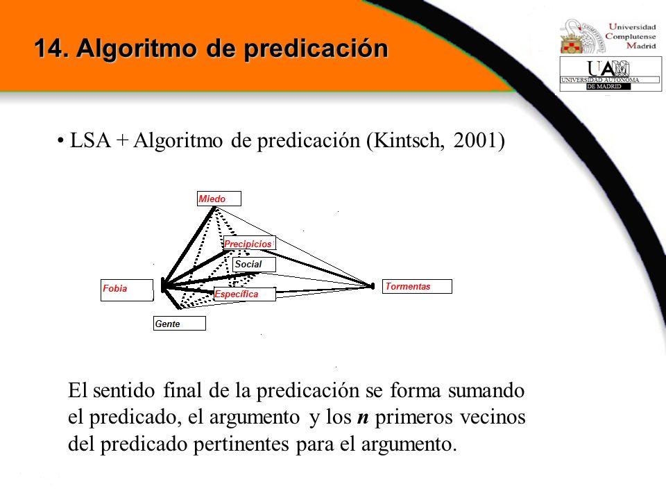 14. Algoritmo de predicación