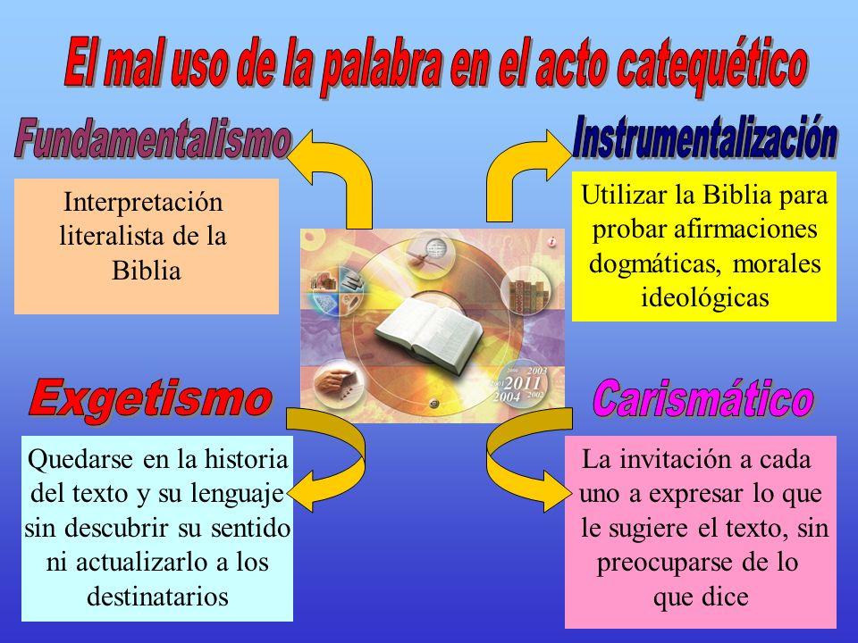 Carismático Fundamentalismo Utilizar la Biblia para