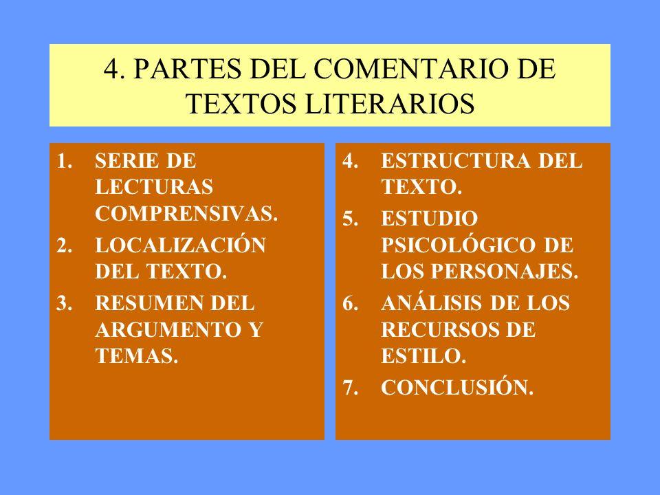 4. PARTES DEL COMENTARIO DE TEXTOS LITERARIOS