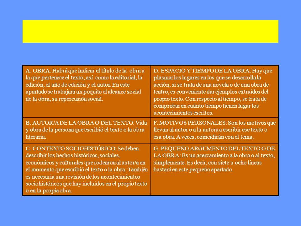 A. OBRA: Habrá que indicar el título de la obra a la que pertenece el texto, así como la editorial, la edición, el año de edición y el autor. En este apartado se trabajara un poquito el alcance social de la obra, su repercusión social.