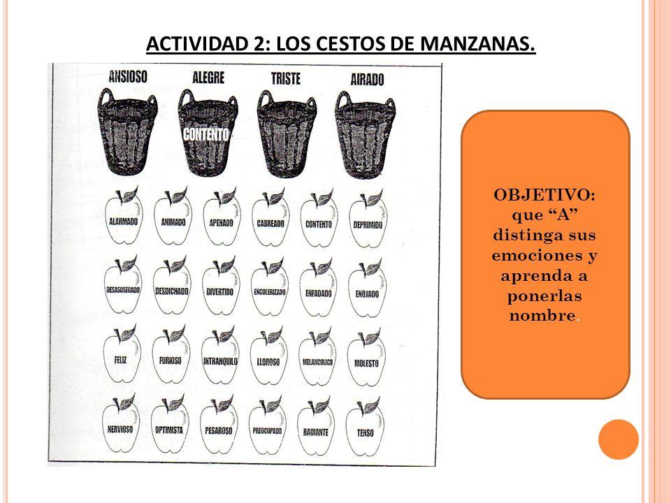 ACTIVIDAD 2: LOS CESTOS DE MANZANAS.