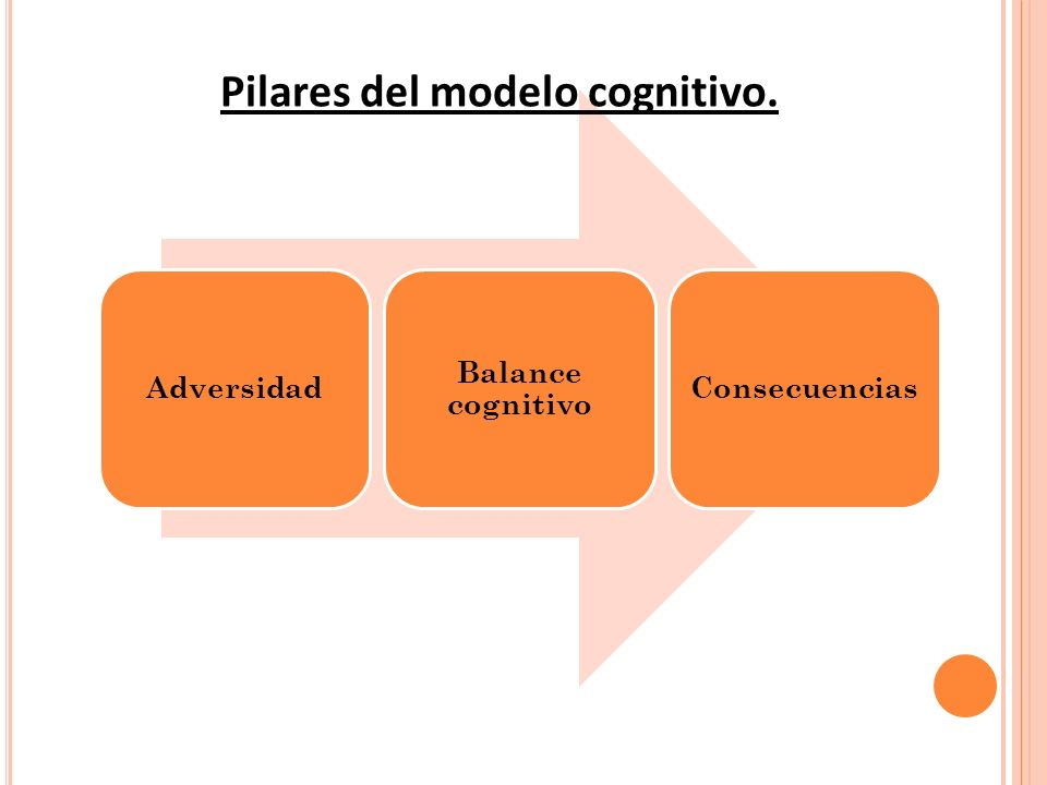 Pilares del modelo cognitivo.