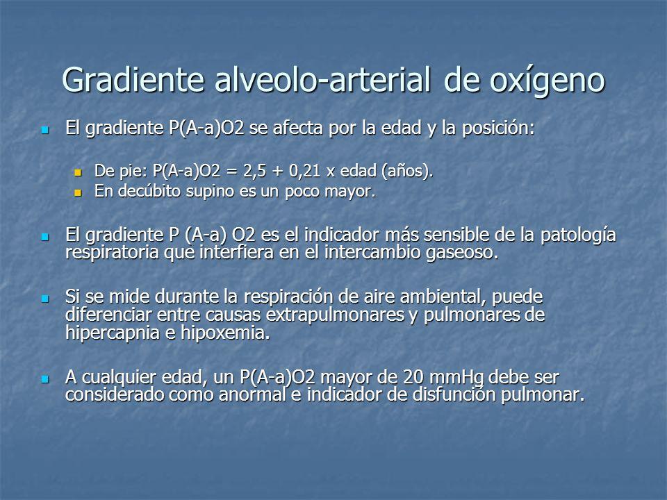 Gradiente alveolo-arterial de oxígeno